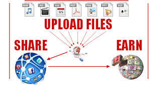 best pay per download website Upload and Earn