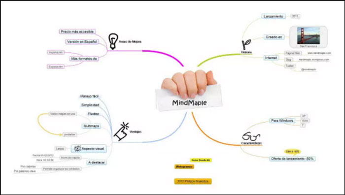 5 Best Free Mind Mapping Software of 2020