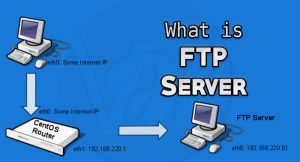 What is an FTP Server | How to Create? Is it Safe?